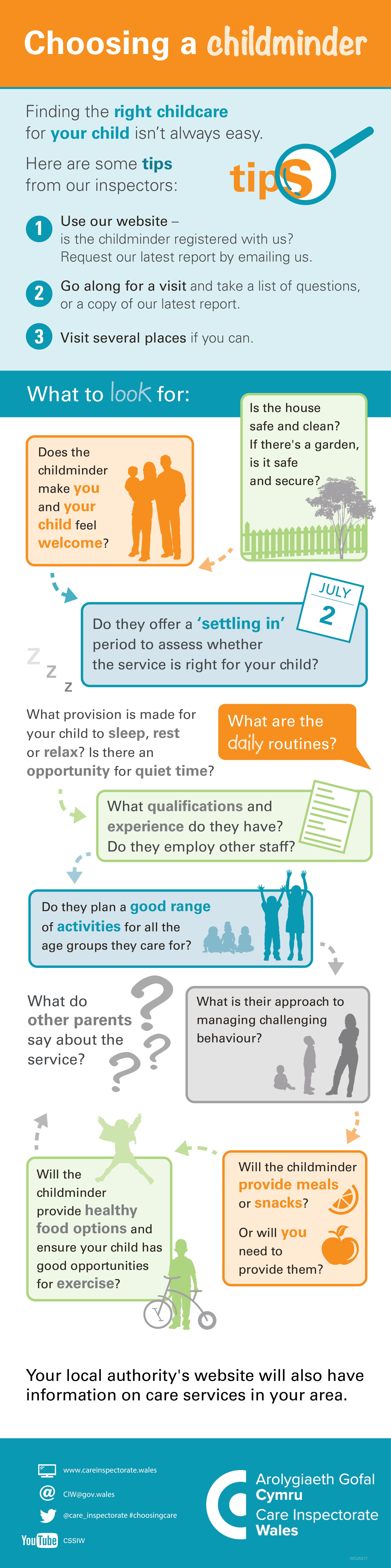 Choosing a childminder infographic